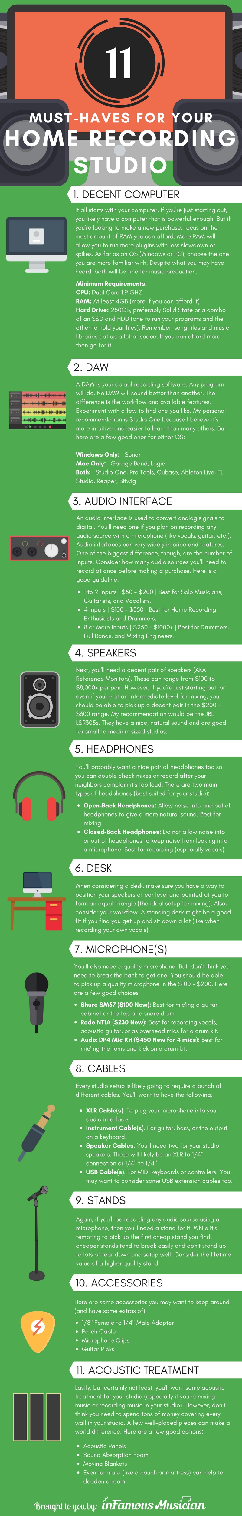 Home Recording Studio Equipment [Infographic]