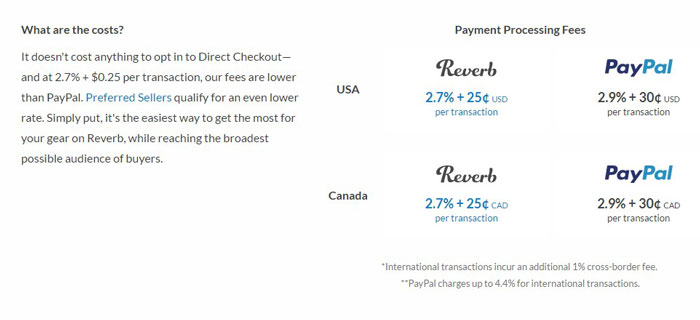 Reverb Direct Checkout Fees